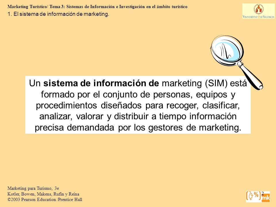Marketing Turístico/ Tema 3: Sistemas de Información e Investigación en el ámbito turístico 23 Marketing para Turismo, 3e Kotler, Bowen, Makens, Rufin y Reina ©2003 Pearson Education /Prentice Hall 2.