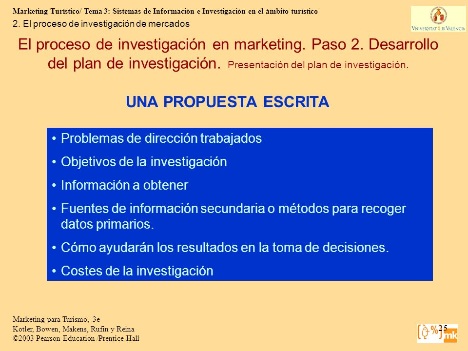 Marketing Turístico/ Tema 3: Sistemas de Información e Investigación en el ámbito turístico 25 Marketing para Turismo, 3e Kotler, Bowen, Makens, Rufin