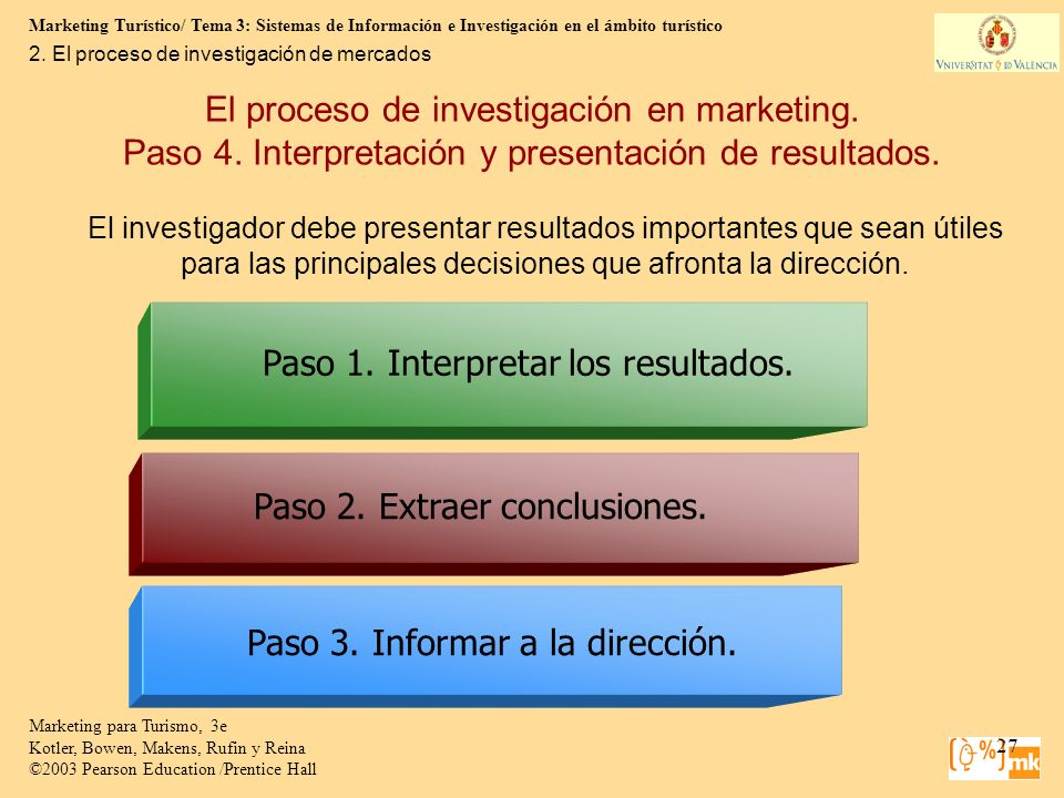 Marketing Turístico/ Tema 3: Sistemas de Información e Investigación en el ámbito turístico 27 Marketing para Turismo, 3e Kotler, Bowen, Makens, Rufin