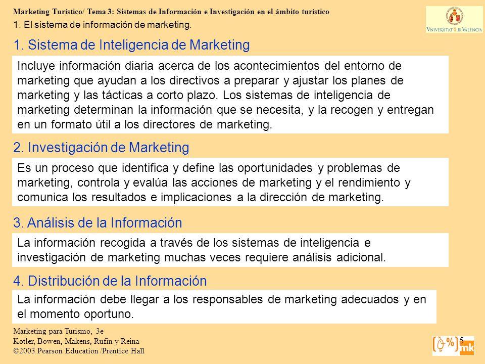 Marketing Turístico/ Tema 3: Sistemas de Información e Investigación en el ámbito turístico 26 Marketing para Turismo, 3e Kotler, Bowen, Makens, Rufin y Reina ©2003 Pearson Education /Prentice Hall El proceso de investigación en marketing.