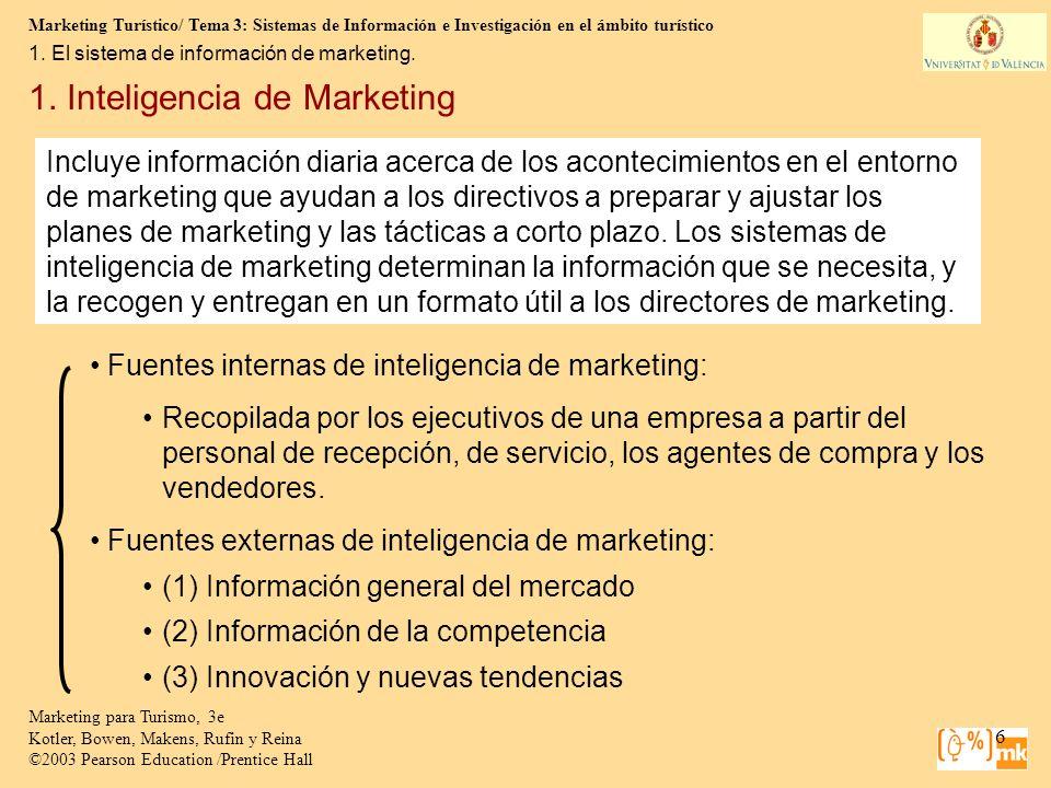 Marketing Turístico/ Tema 3: Sistemas de Información e Investigación en el ámbito turístico 27 Marketing para Turismo, 3e Kotler, Bowen, Makens, Rufin y Reina ©2003 Pearson Education /Prentice Hall El proceso de investigación en marketing.