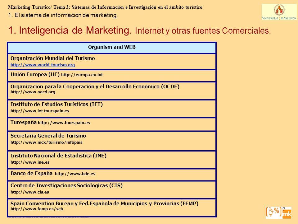 Marketing Turístico/ Tema 3: Sistemas de Información e Investigación en el ámbito turístico 8 Marketing para Turismo, 3e Kotler, Bowen, Makens, Rufin y Reina ©2003 Pearson Education /Prentice Hall 1.