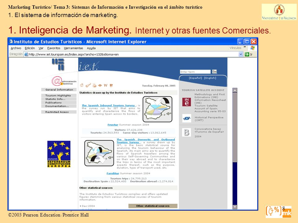 Marketing Turístico/ Tema 3: Sistemas de Información e Investigación en el ámbito turístico 8 Marketing para Turismo, 3e Kotler, Bowen, Makens, Rufin
