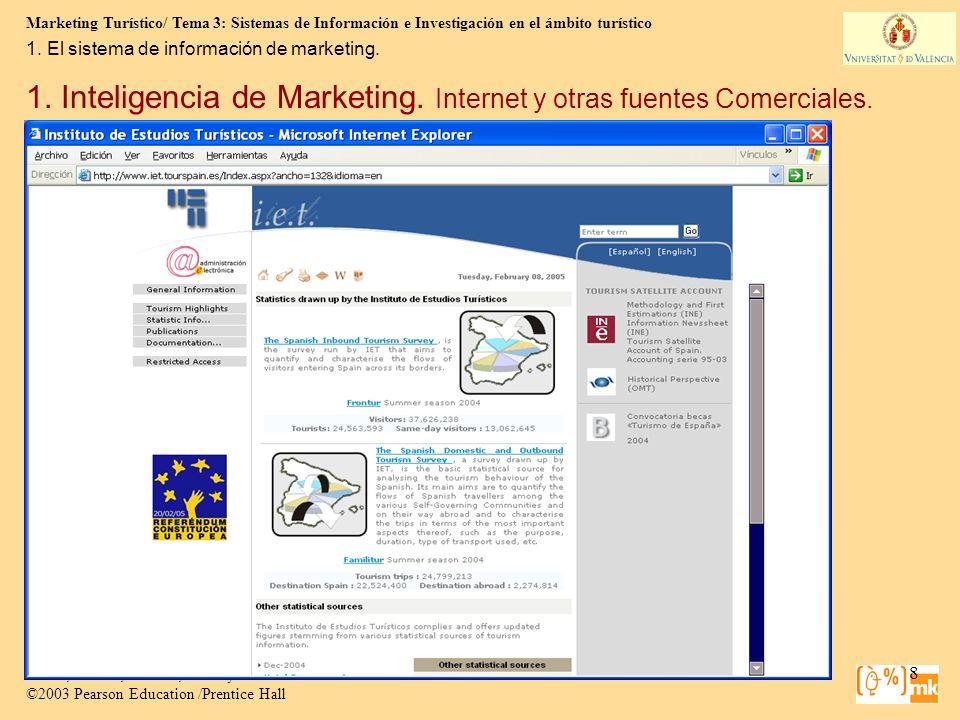 Marketing Turístico/ Tema 3: Sistemas de Información e Investigación en el ámbito turístico 9 Marketing para Turismo, 3e Kotler, Bowen, Makens, Rufin y Reina ©2003 Pearson Education /Prentice Hall 2.