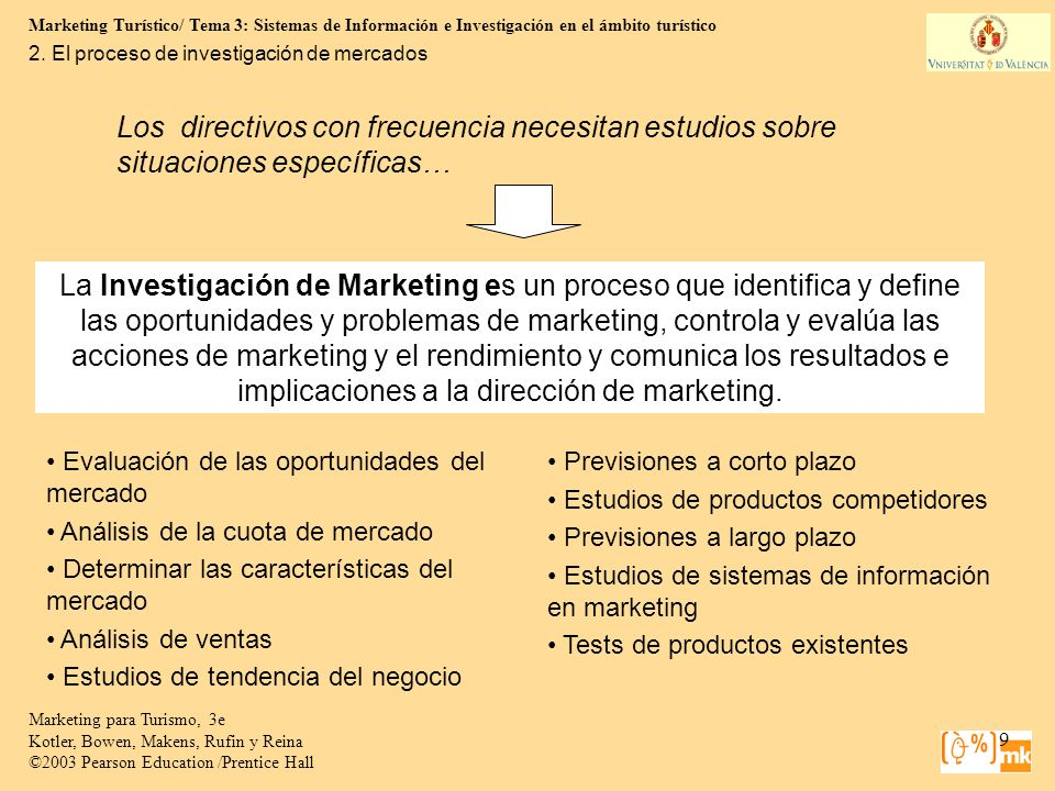 Marketing Turístico/ Tema 3: Sistemas de Información e Investigación en el ámbito turístico 20 Marketing para Turismo, 3e Kotler, Bowen, Makens, Rufin y Reina ©2003 Pearson Education /Prentice Hall 2.