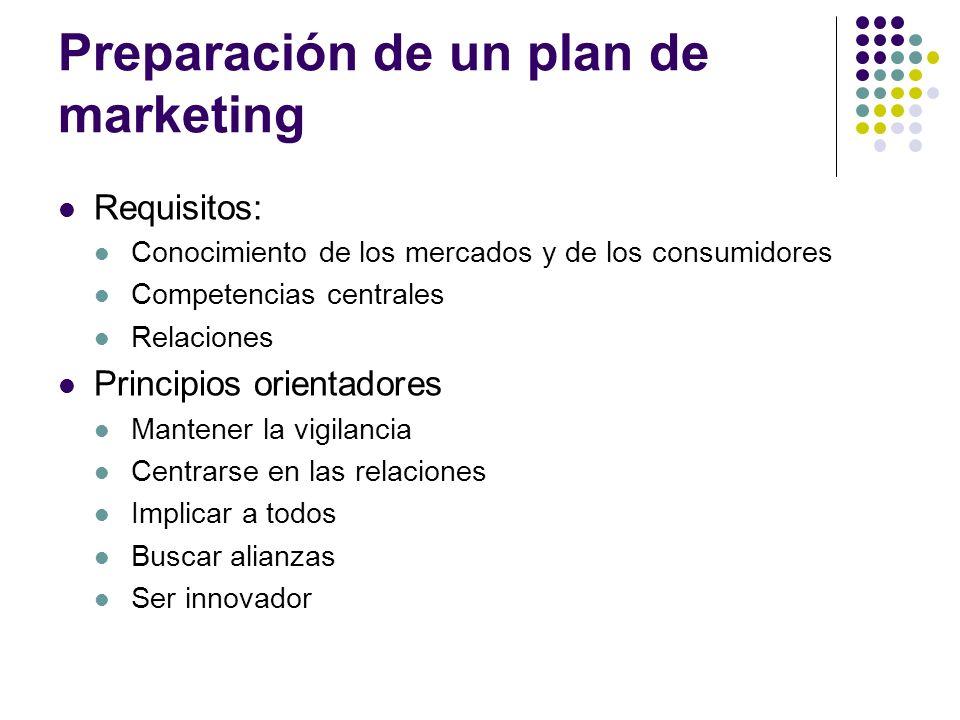 Preparación de un plan de marketing Requisitos: Conocimiento de los mercados y de los consumidores Competencias centrales Relaciones Principios orient