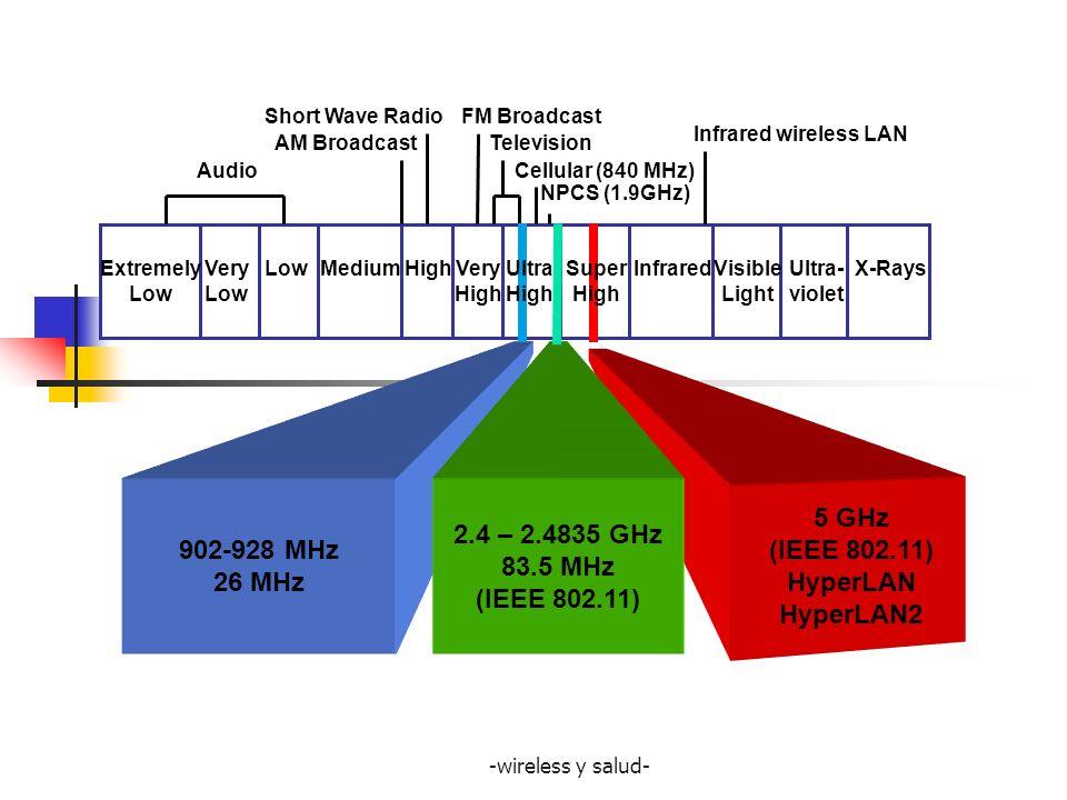 -wireless y salud- Access Point B Access Point A Initial connection to an access point Pasos de la asociación: AP envia una sonda de respuesta.