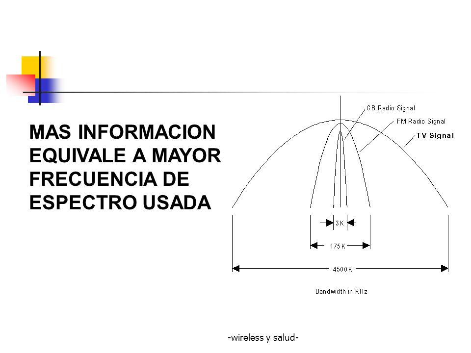-wireless y salud- Ceiling Floor TXRX Obstruction Time Received signals Combined Results Time DISTORSIÓN MULTITRAYECTORIA ( MULTIPATH DISTORSION) SOLUCIÓN: cambiar el tipo de antenas(p.e antenas diversidad) y/o la Localización.
