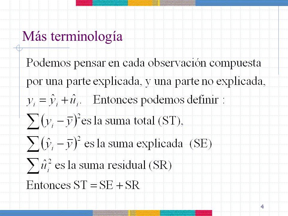 4 Más terminología