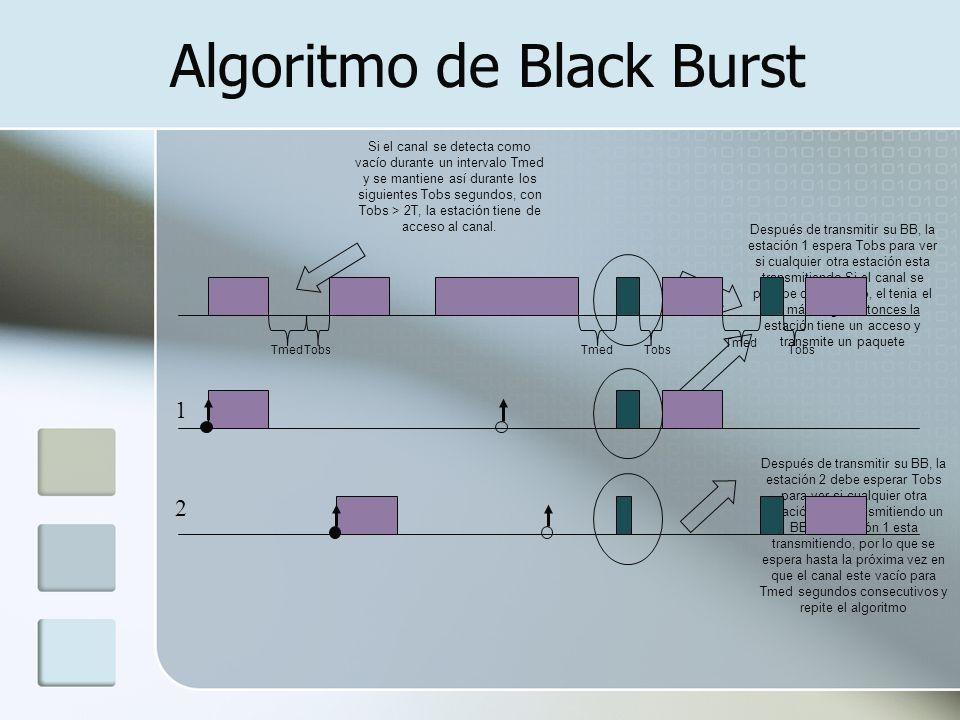Algoritmo de Black Burst TmedTobs Si el canal se detecta como vacío durante un intervalo Tmed y se mantiene así durante los siguientes Tobs segundos,