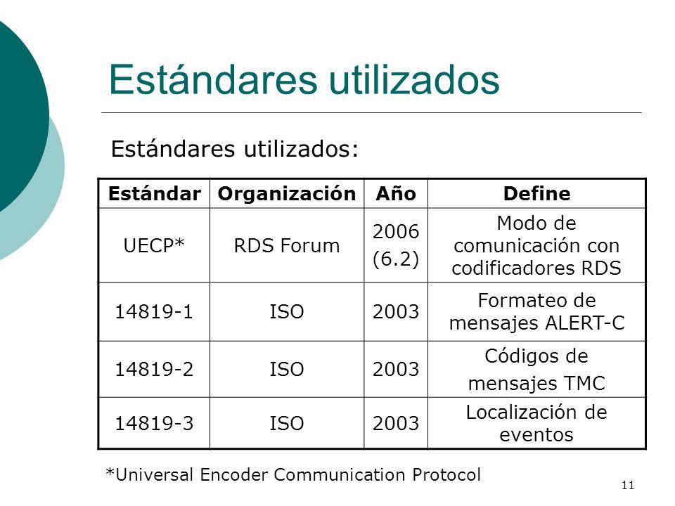 11 Estándares utilizados EstándarOrganizaciónAñoDefine UECP*RDS Forum 2006 (6.2) Modo de comunicación con codificadores RDS 14819-1ISO2003 Formateo de