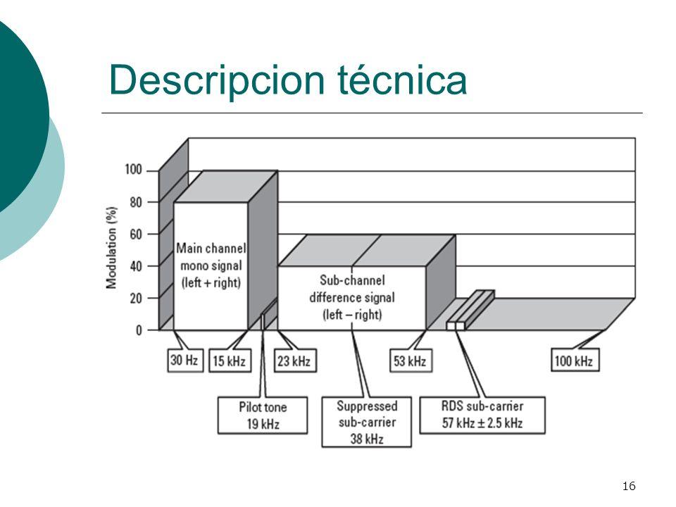 16 Descripcion técnica