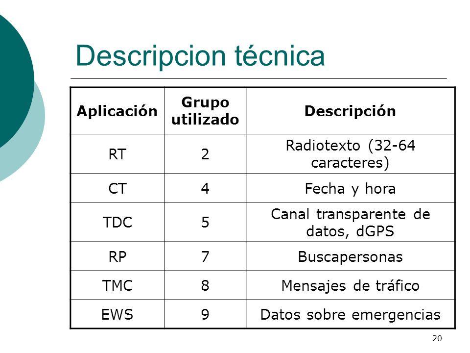 20 Descripcion técnica Aplicación Grupo utilizado Descripción RT2 Radiotexto (32-64 caracteres) CT4Fecha y hora TDC5 Canal transparente de datos, dGPS