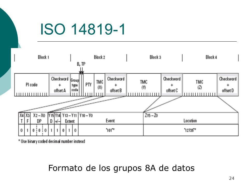 24 ISO 14819-1 Formato de los grupos 8A de datos