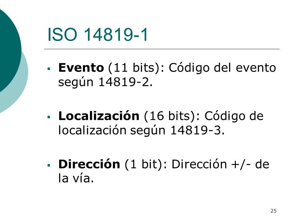 25 ISO 14819-1 Evento (11 bits): Código del evento según 14819-2. Localización (16 bits): Código de localización según 14819-3. Dirección (1 bit): Dir