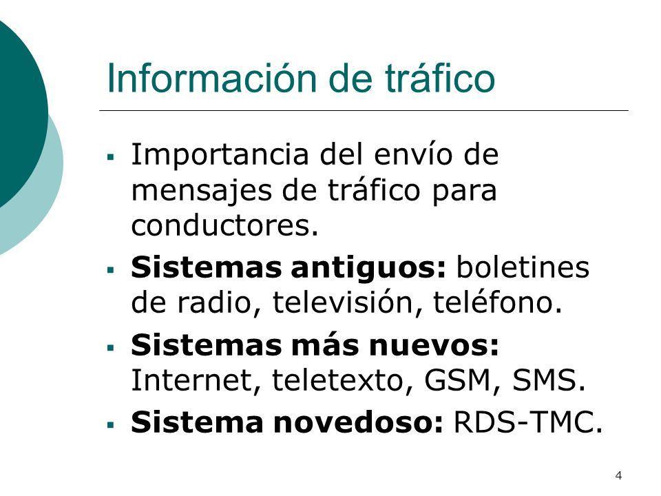 4 Información de tráfico Importancia del envío de mensajes de tráfico para conductores. Sistemas antiguos: boletines de radio, televisión, teléfono. S