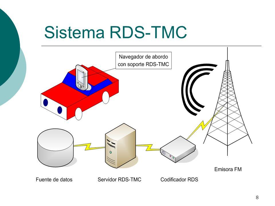 9 La fuente de datos es la BBDD que contiene la información de tráfico en tiempo real.