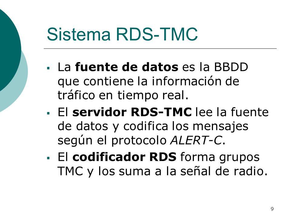 9 La fuente de datos es la BBDD que contiene la información de tráfico en tiempo real. El servidor RDS-TMC lee la fuente de datos y codifica los mensa