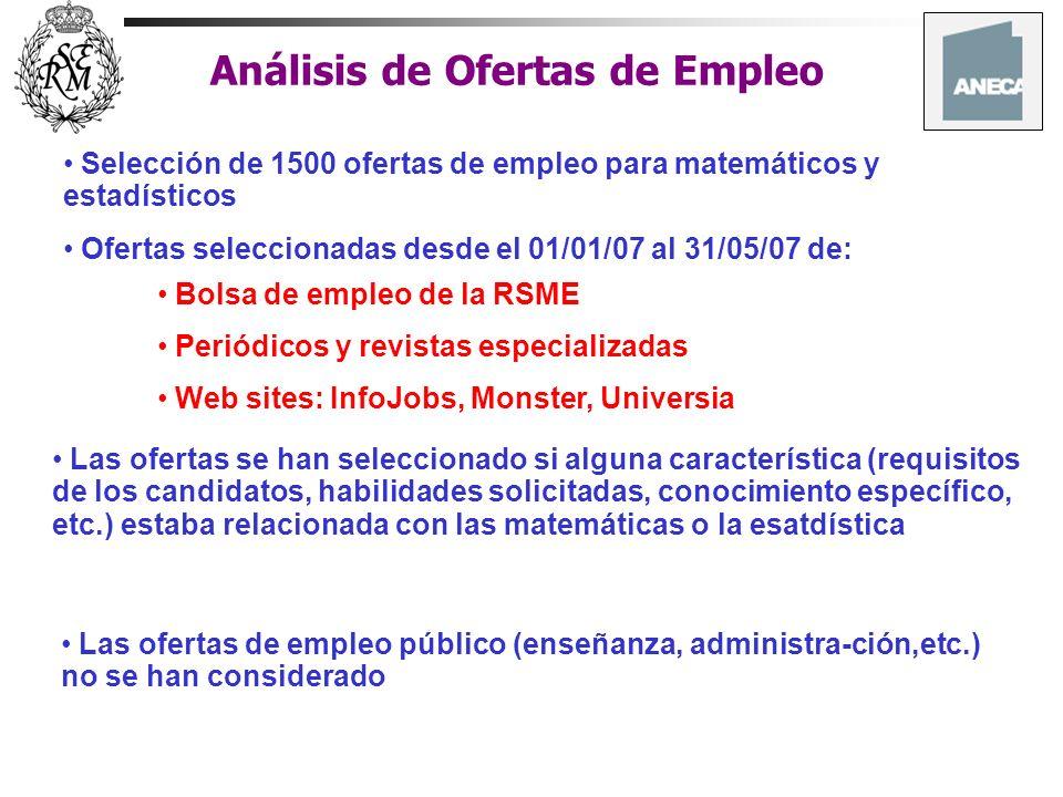 Análisis de Ofertas de Empleo Selección de 1500 ofertas de empleo para matemáticos y estadísticos Ofertas seleccionadas desde el 01/01/07 al 31/05/07