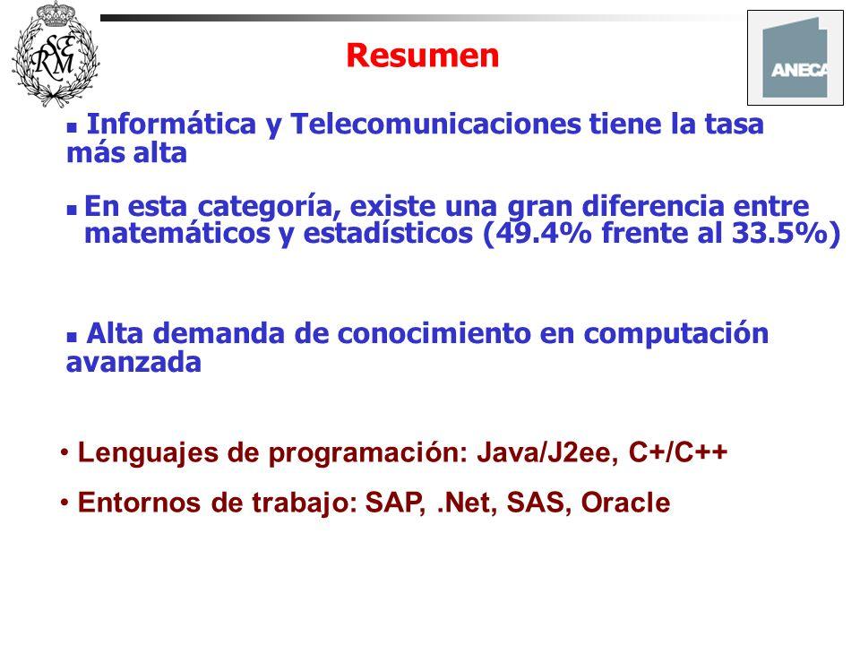 Resumen Informática y Telecomunicaciones tiene la tasa más alta Lenguajes de programación: Java/J2ee, C+/C++ Entornos de trabajo: SAP,.Net, SAS, Oracl