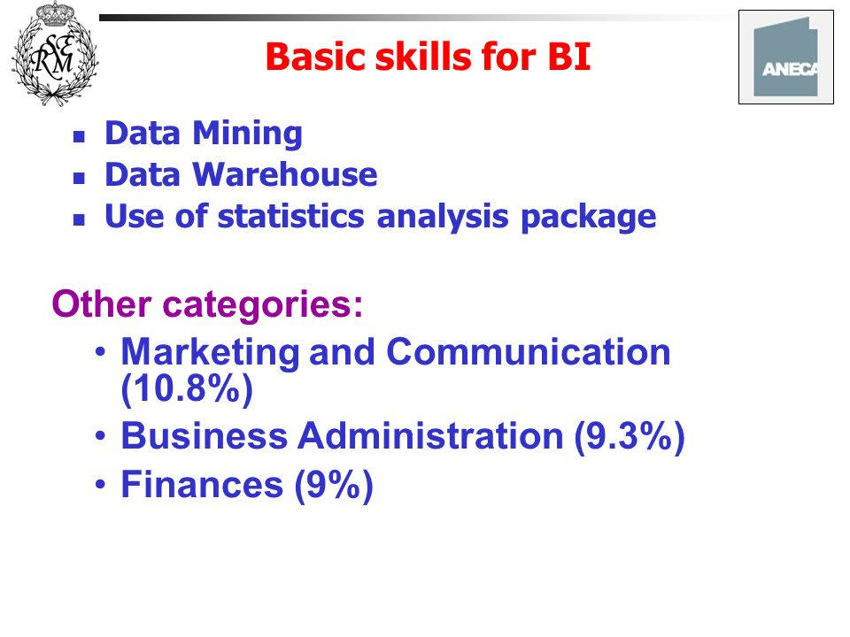 Data Mining Data Warehouse Use of statistics analysis package Other categories: Marketing and Communication (10.8%) Business Administration (9.3%) Fin