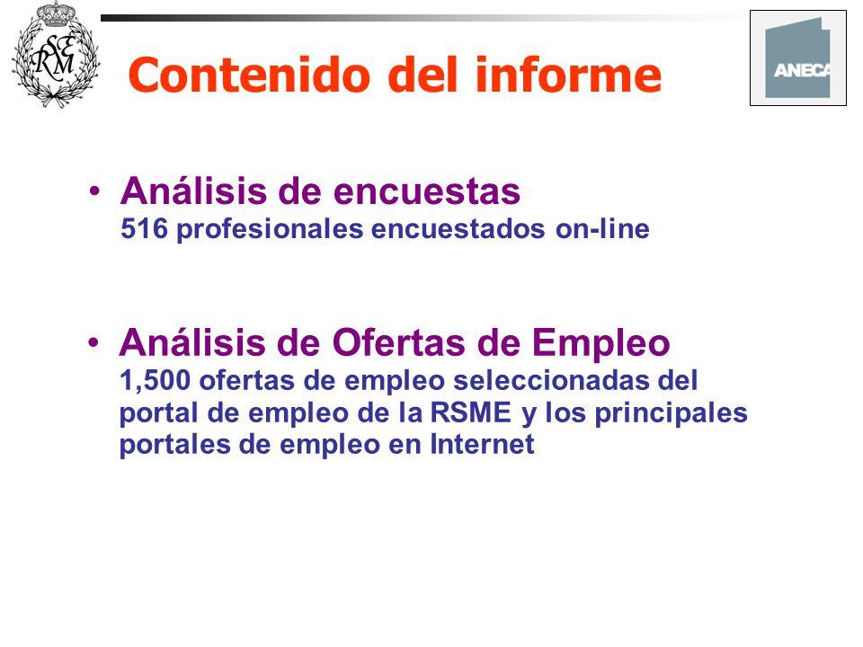 Contenido del informe Análisis de Ofertas de Empleo 1,500 ofertas de empleo seleccionadas del portal de empleo de la RSME y los principales portales d