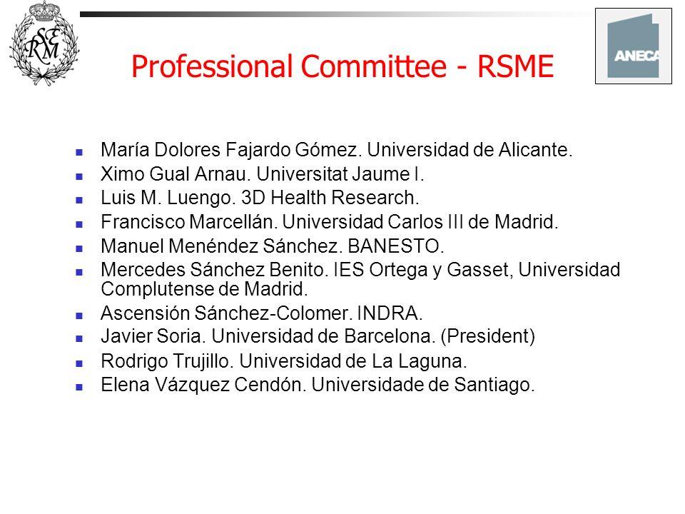 Professional Committee - RSME María Dolores Fajardo Gómez. Universidad de Alicante. Ximo Gual Arnau. Universitat Jaume I. Luis M. Luengo. 3D Health Re