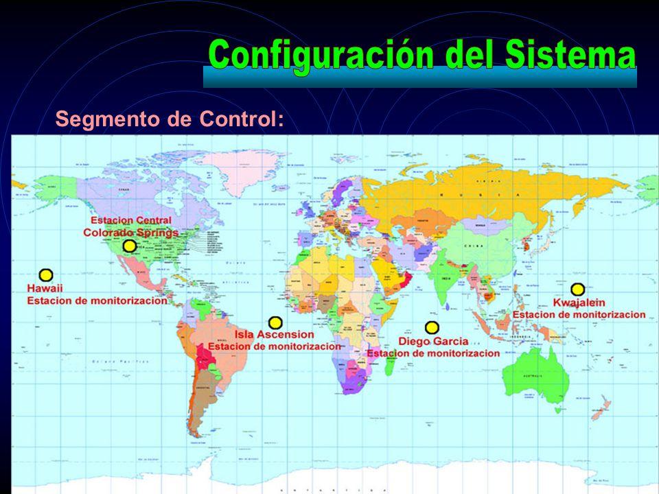 Consiste en tres partes principales: La estación central en Colorado Springs (EE.UU.) que reúne la información de las estaciones de monitorización rep