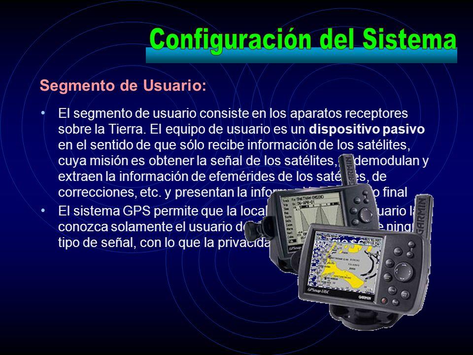 El segmento de usuario consiste en los aparatos receptores sobre la Tierra. El equipo de usuario es un dispositivo pasivo en el sentido de que sólo re