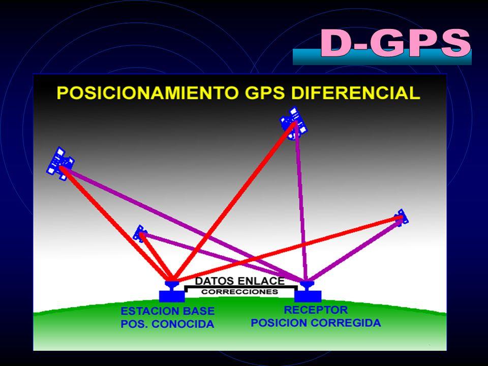 Desarrollado por los fabricantes de receptores civiles. Las técnicas de GPS diferencial se utilizan para eliminar los errores introducidos por la disp