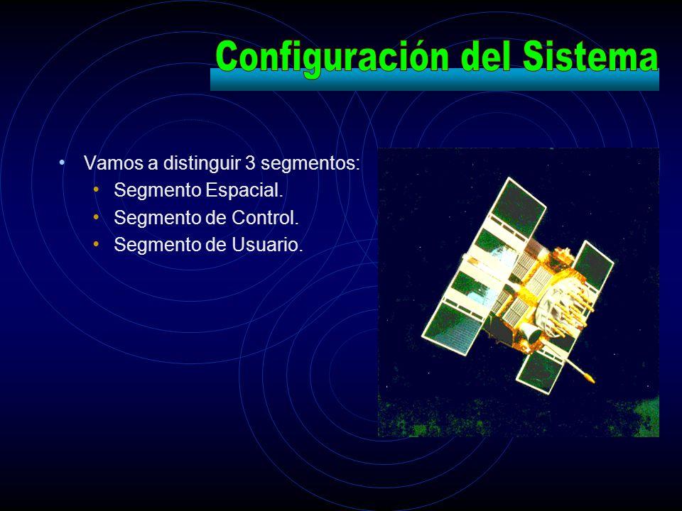 Vamos a distinguir 3 segmentos: Segmento Espacial. Segmento de Control. Segmento de Usuario.
