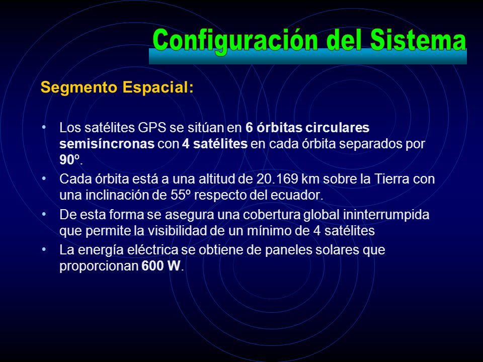 Los satélites GPS se sitúan en 6 órbitas circulares semisíncronas con 4 satélites en cada órbita separados por 90º. Cada órbita está a una altitud de