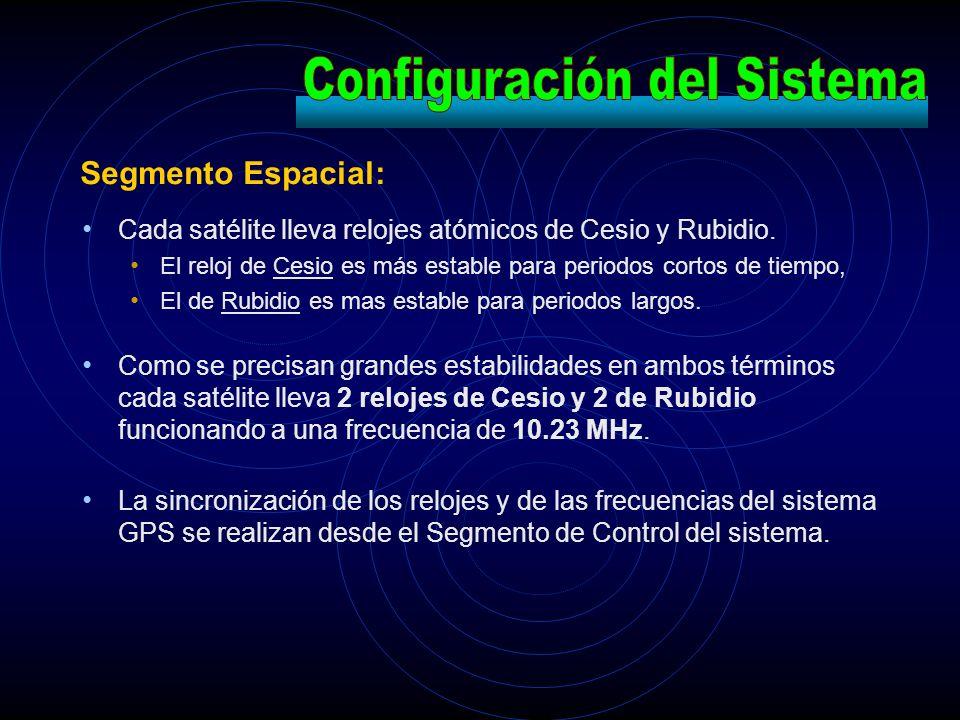 Cada satélite lleva relojes atómicos de Cesio y Rubidio. El reloj de Cesio es más estable para periodos cortos de tiempo, El de Rubidio es mas estable