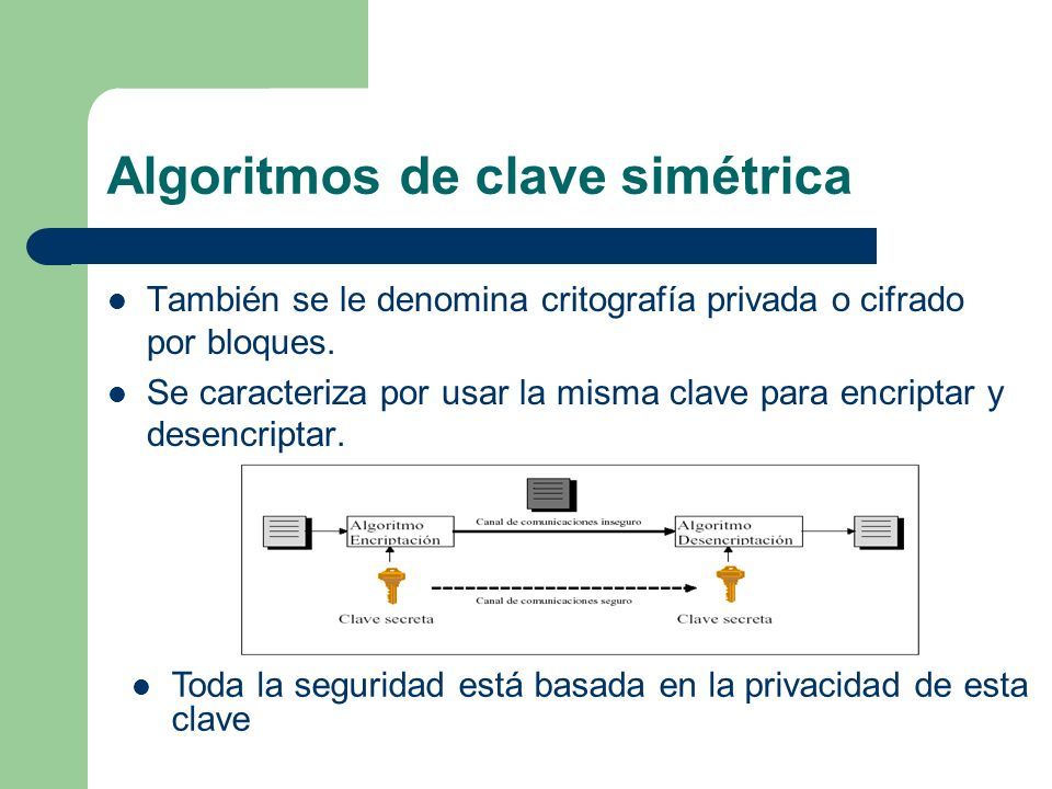 Algoritmos de clave simétrica También se le denomina critografía privada o cifrado por bloques. Se caracteriza por usar la misma clave para encriptar