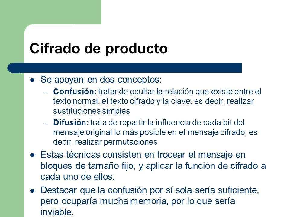 Cifrado de producto Se apoyan en dos conceptos: – Confusión: tratar de ocultar la relación que existe entre el texto normal, el texto cifrado y la cla