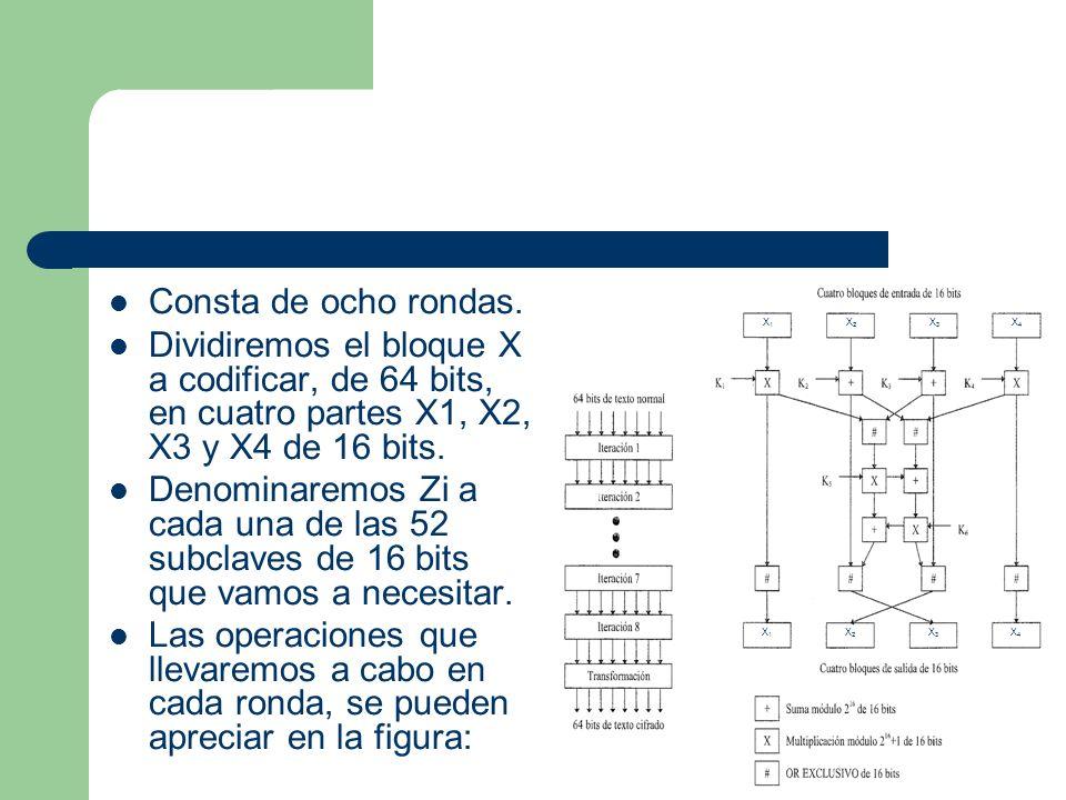 Consta de ocho rondas. Dividiremos el bloque X a codificar, de 64 bits, en cuatro partes X1, X2, X3 y X4 de 16 bits. Denominaremos Zi a cada una de la