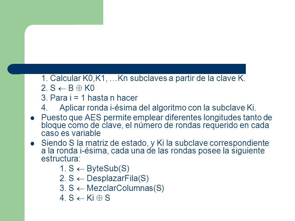 1. Calcular K0,K1, …Kn subclaves a partir de la clave K. 2. S B K0 3. Para i = 1 hasta n hacer 4. Aplicar ronda i-ésima del algoritmo con la subclave
