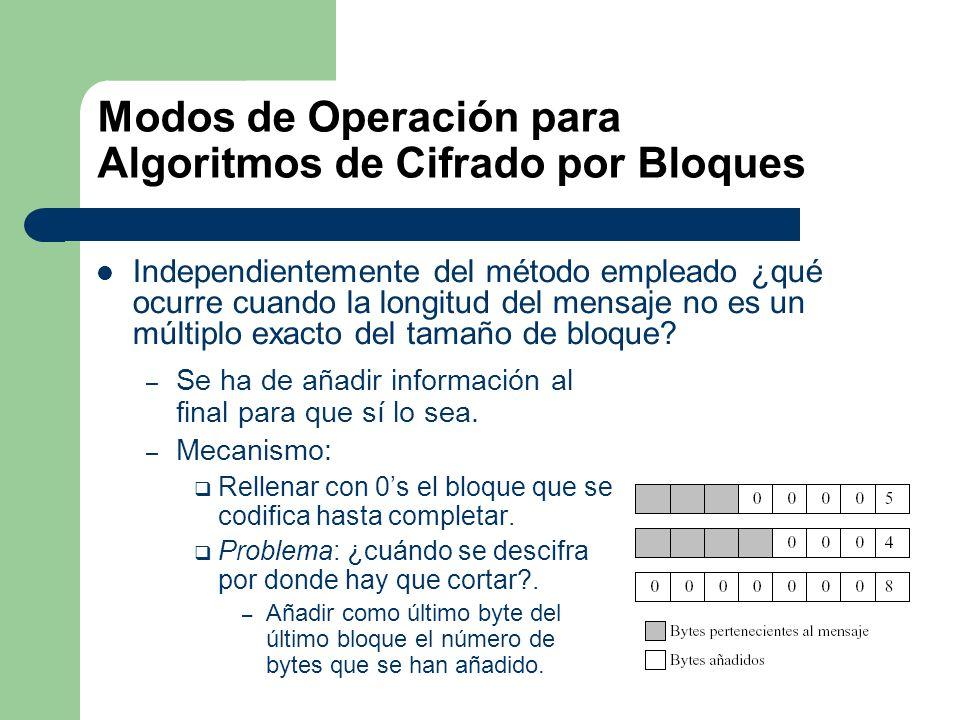 Modos de Operación para Algoritmos de Cifrado por Bloques – Se ha de añadir información al final para que sí lo sea. – Mecanismo: Rellenar con 0s el b