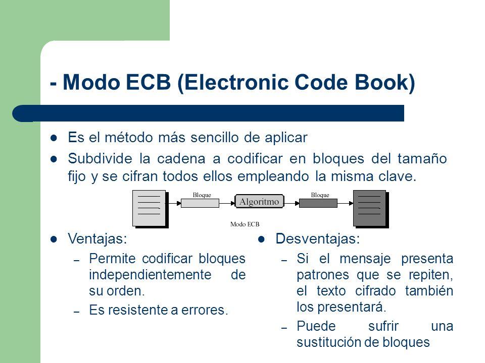 - Modo ECB (Electronic Code Book) Es el método más sencillo de aplicar Subdivide la cadena a codificar en bloques del tamaño fijo y se cifran todos el