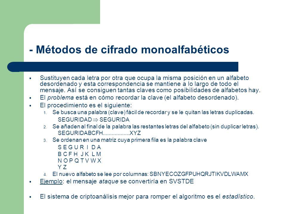 - Métodos de cifrado monoalfabéticos Sustituyen cada letra por otra que ocupa la misma posición en un alfabeto desordenado y esta correspondencia se m