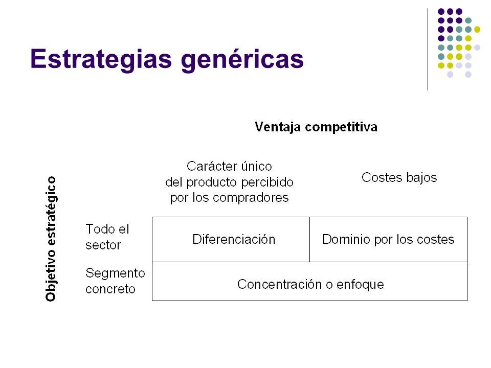 Planificación de la Estrategia de Precios Factores internos ¿Qué pretende lograr la empresa con su estrategia de precios.