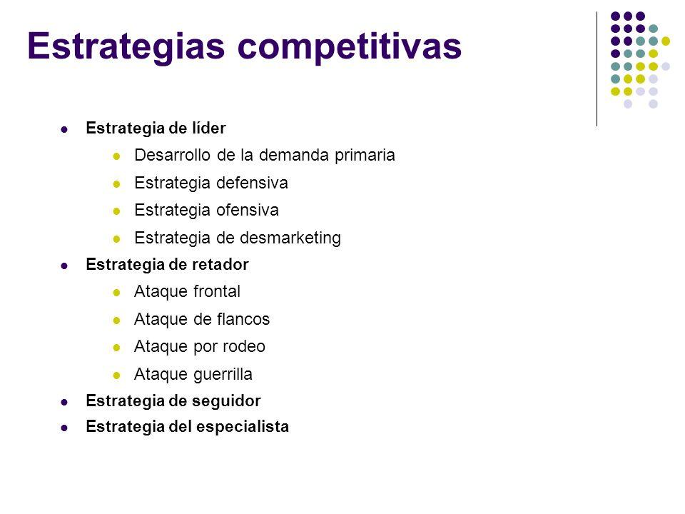 Estrategias competitivas Estrategia de líder Desarrollo de la demanda primaria Estrategia defensiva Estrategia ofensiva Estrategia de desmarketing Est