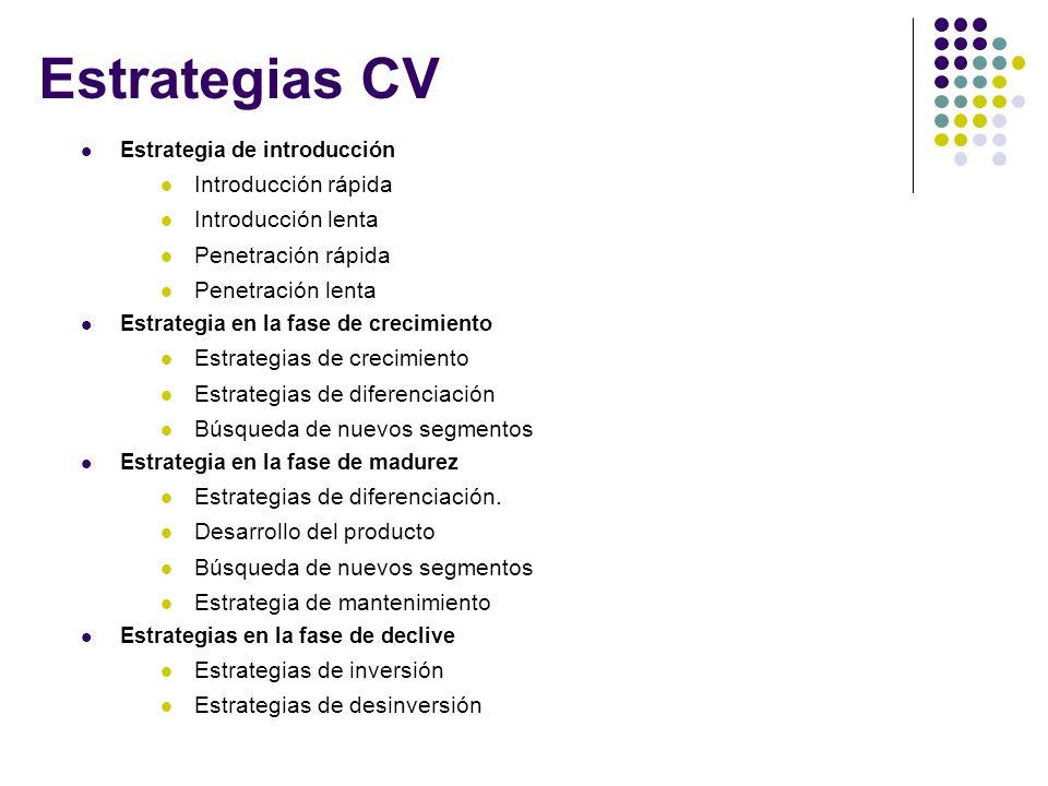 Estrategias CV Estrategia de introducción Introducción rápida Introducción lenta Penetración rápida Penetración lenta Estrategia en la fase de crecimi