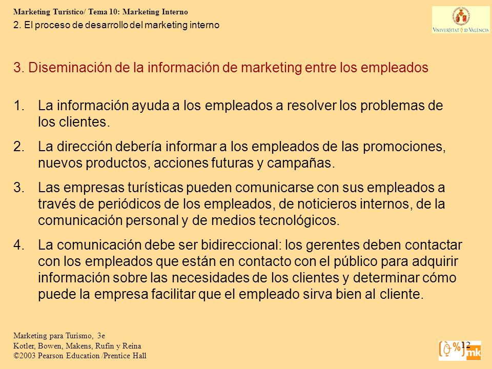Marketing Turístico/ Tema 10: Marketing Interno 12 Marketing para Turismo, 3e Kotler, Bowen, Makens, Rufin y Reina ©2003 Pearson Education /Prentice H