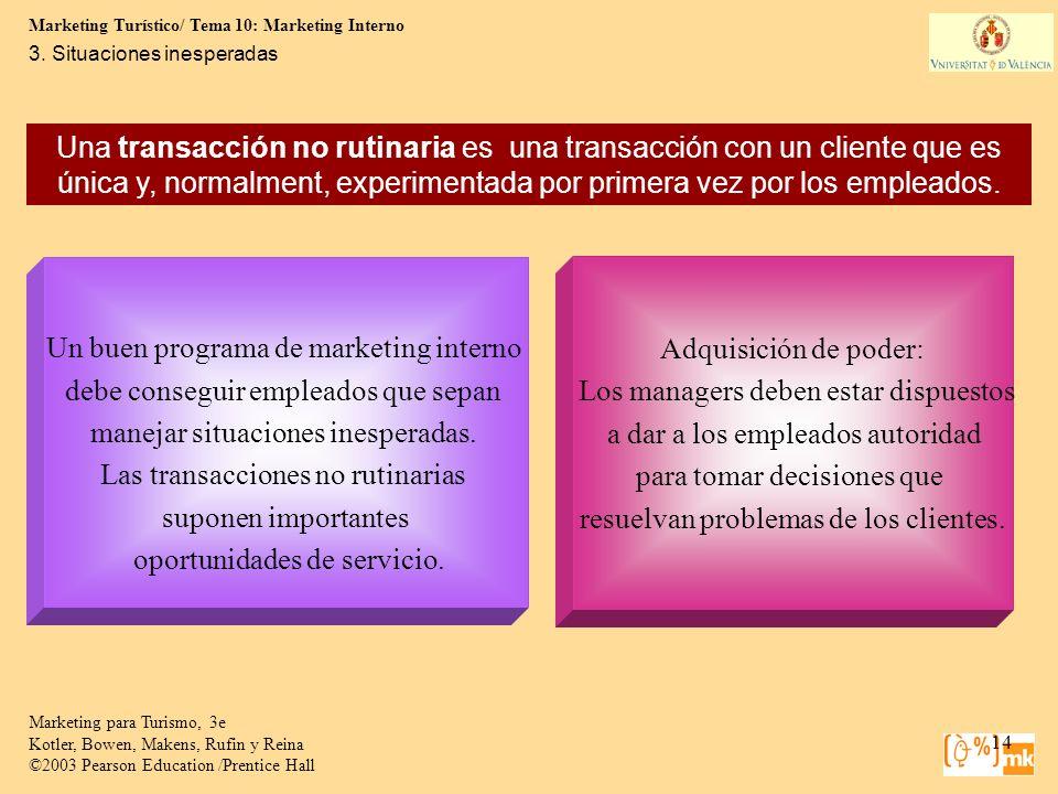 Marketing Turístico/ Tema 10: Marketing Interno 14 Marketing para Turismo, 3e Kotler, Bowen, Makens, Rufin y Reina ©2003 Pearson Education /Prentice H