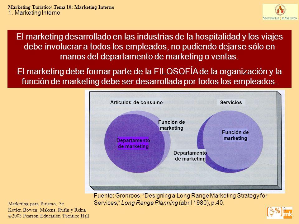 Marketing Turístico/ Tema 10: Marketing Interno 14 Marketing para Turismo, 3e Kotler, Bowen, Makens, Rufin y Reina ©2003 Pearson Education /Prentice Hall 3.