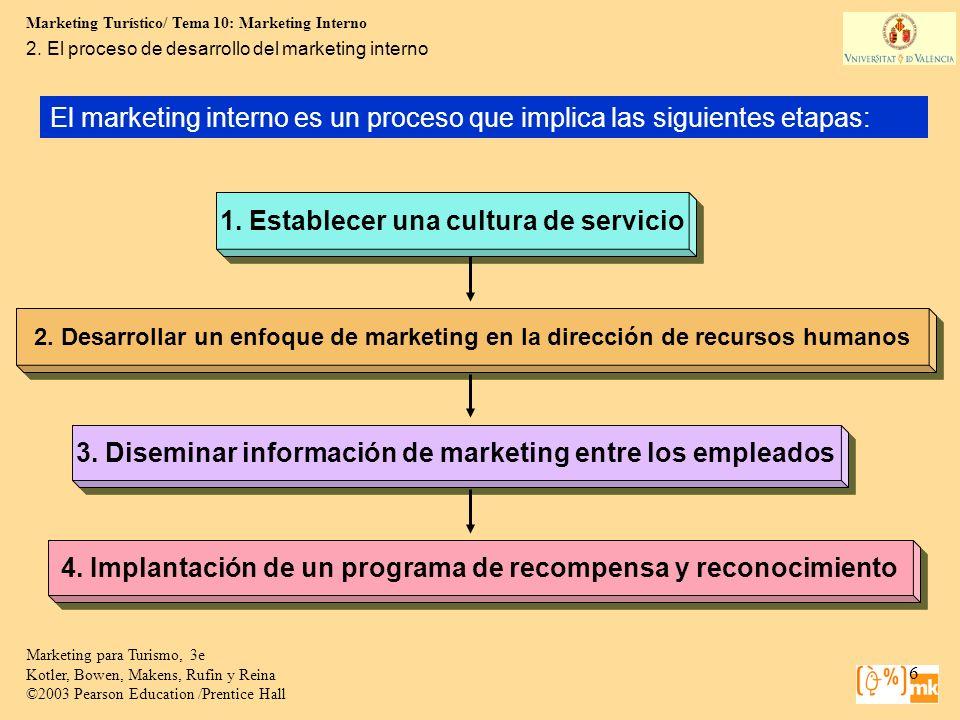 Marketing Turístico/ Tema 10: Marketing Interno 6 Marketing para Turismo, 3e Kotler, Bowen, Makens, Rufin y Reina ©2003 Pearson Education /Prentice Ha