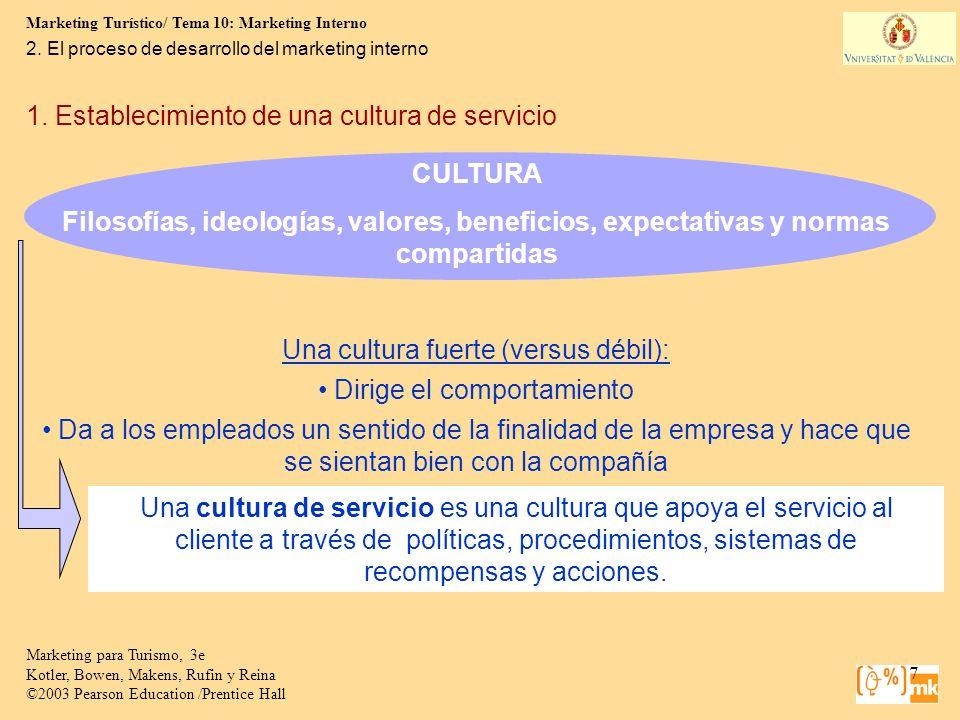 Marketing Turístico/ Tema 10: Marketing Interno 7 Marketing para Turismo, 3e Kotler, Bowen, Makens, Rufin y Reina ©2003 Pearson Education /Prentice Ha