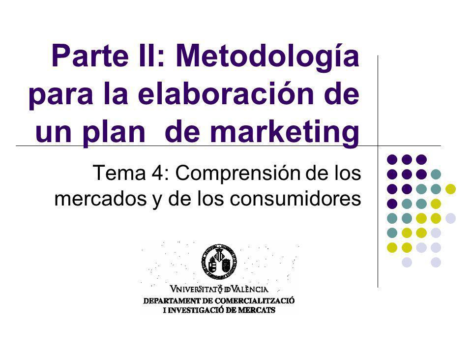Parte II: Metodología para la elaboración de un plan de marketing Tema 4: Comprensión de los mercados y de los consumidores