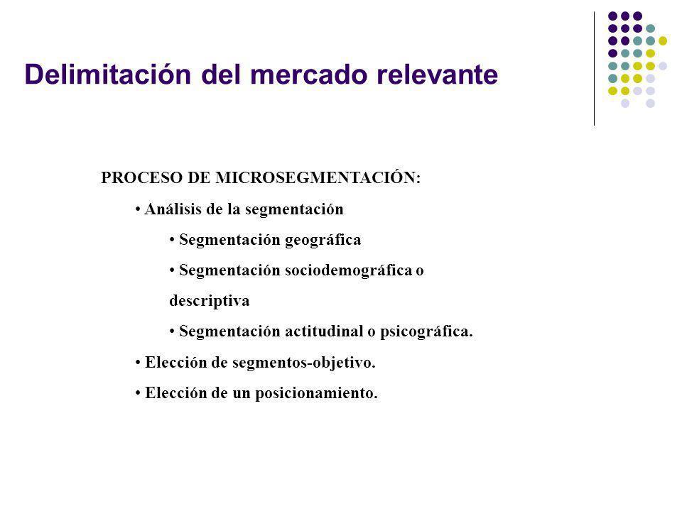 Delimitación del mercado relevante PROCESO DE MICROSEGMENTACIÓN: Análisis de la segmentación Segmentación geográfica Segmentación sociodemográfica o d